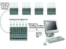 Modular signal isolation system