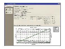 Providing key information to maximise equipment performance.