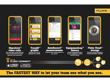 Fluke Connect App