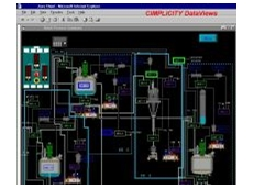 CIMPLICITY data view of a batch process simulator.