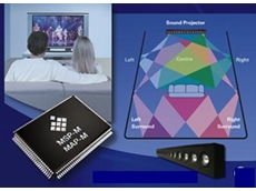 Digital Sound Projector turnkey solution