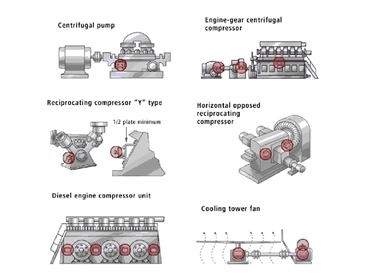 Industrial Processes using Robertshaw's process controls