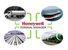 Honeywell Terminal Manager