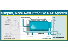 Simpler, More Cost Effective DAF System