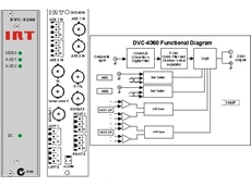 DVC-4360 composite to 270 Mbit/s SDI