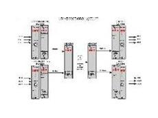 OFM-3241 Fibre Optic Multiplexer/Demultiplexer