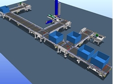 ICA's automated order fulfilment SKU system