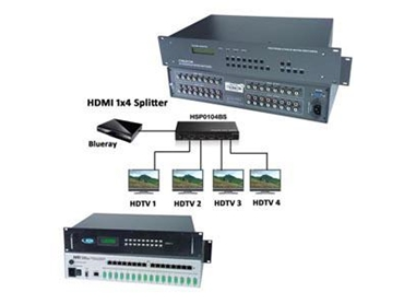 Effective Audio Visual Extenders, Video Splitters and Matrix Switches