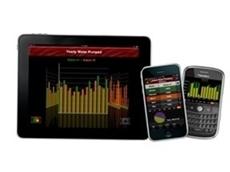 SmartGlance app