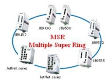 MSR Redundant Ring