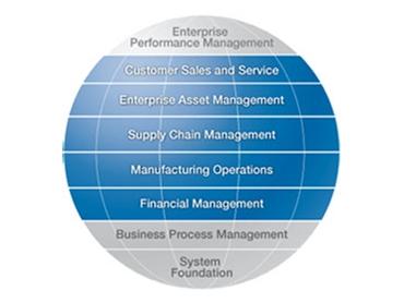 customer relationship management solutions crm software