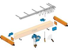 Crane sets by Demag Cranes & Components