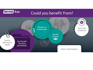 Modules in our EXO Business suite are part of an integrated business solution and are fully compatible with each other