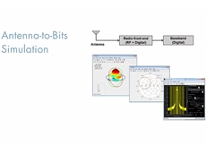 MathWorks announces Release 2015a of MATLAB and Simulink