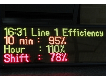 Production Line Scoreboards for Real Time Efficiency Data