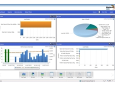 Real-Time Production Dashboards and Reporting