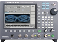 General Dynamics R8000C RF Communications Analyser