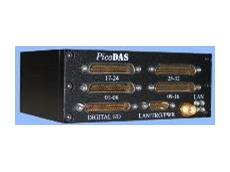 EME data acquisition system - PicoDAS