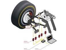 Conceptual diagram showing LCM Series load cells threaded in-line with the suspension arms in the vehicle