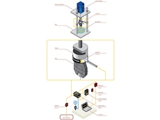 The conceptual application diagram shows an in-line load cell (LCM Series) mounted to a linear actuator