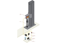 A conceptual diagram showing an automated spring testing system