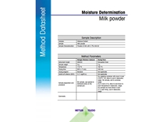 Moisture Analysis Library – Method Datasheet