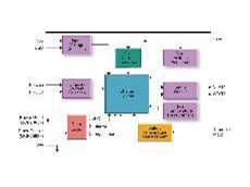 Li-ion/Li-polymer chargers block diagram