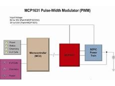 MCP1631 2 MHz Pulse-Width Modulator