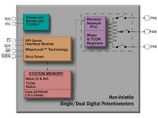 Non-volatile digital potentiometers
