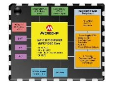 Microchip Technology's new Digital Signal Controllers power next-generation switch-mode power supplies
