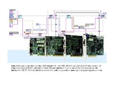 Universal controller area network products
