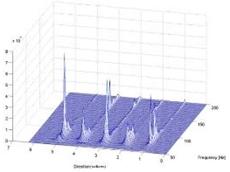 quattroSOUND directional noise monitor