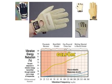 Anti Vibration Safety Gloves