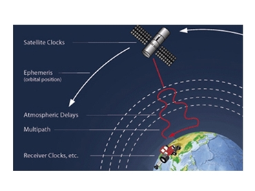 Worldwide differential GNSS services