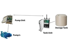 Wireless pump controllers from Orbit Communications improve water efficiency