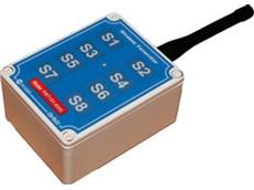 RMT151 handheld wireless transmitters
