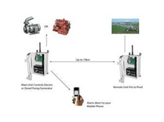 Wireless Remote Water Monitors and Water Management Systems from Orbit Communications
