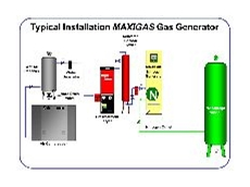A typical MAXIGAS gas generation installation.