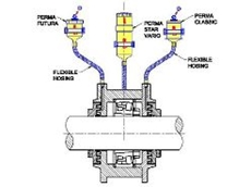 Perma lubricators can prevent the ingress of contaminants.