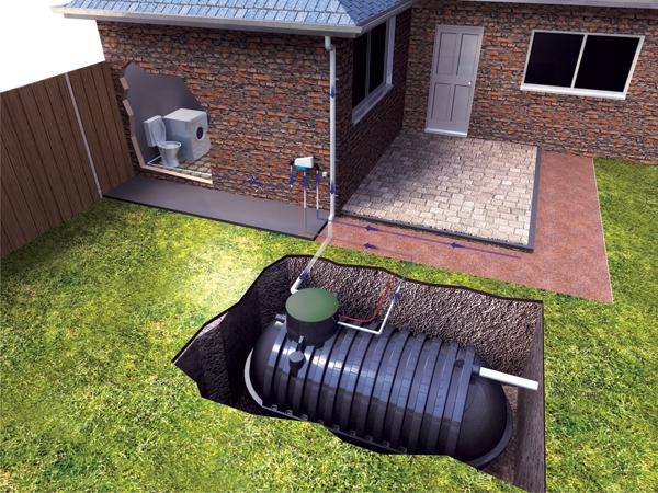 Underground Rainwater Tanks From Polymaster