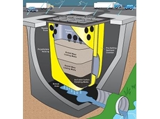 Hydrokleen Stormwater Filtration System
