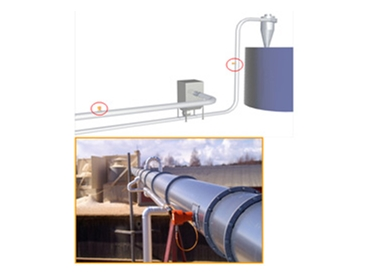 Fire Safety Systems Desinged for Commercial and Industrial Applications