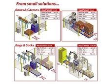 Complete End-Of-Line Automation with Robot Palletising & Packing, Pallet Wrapping Systems and AGV Deliveries