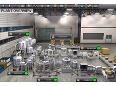 FactoryTalk View HMI Plant Overview