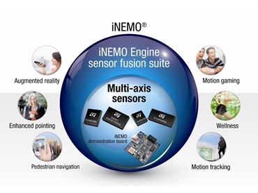 iNEMO Engine Sensor Fusion Suite from ST Microelectronics