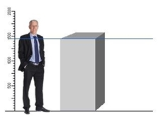 Graphical representation of the size of Chubb 10 Rifle Safes