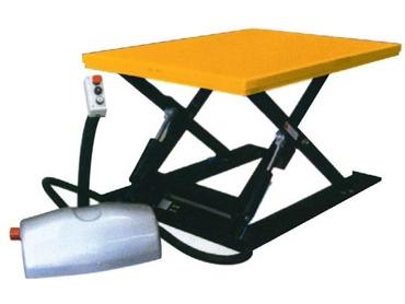 Materials handling equipment from Seton Australia
