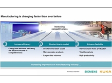 Siemens and KUKA enter into partnership