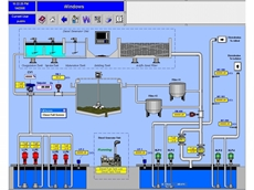 Total site network and SCADA security