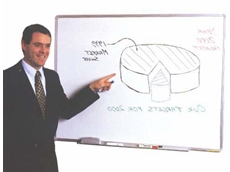 Matrix commercial magnetic whiteboard